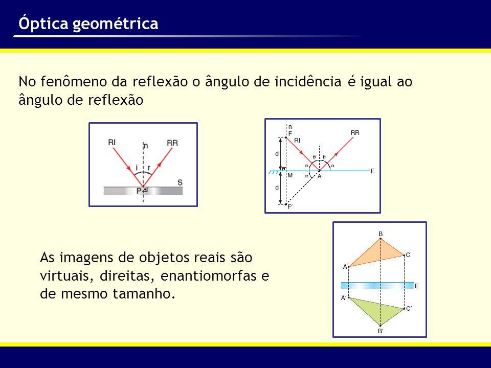Óptica geométrica No fenômeno da reflexão o ângulo de incidência é igual ao ângulo de reflexão.