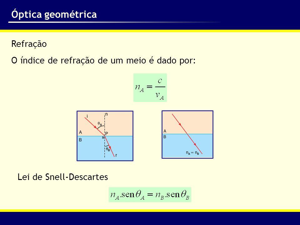 Óptica geométrica Refração O índice de refração de um meio é dado por: