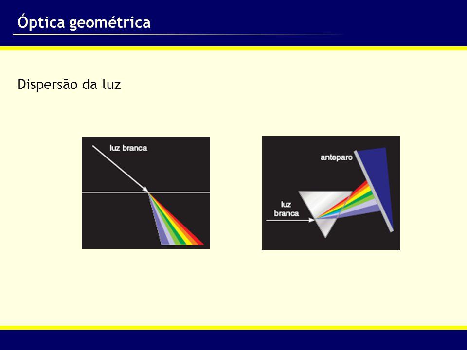 Óptica geométrica Dispersão da luz