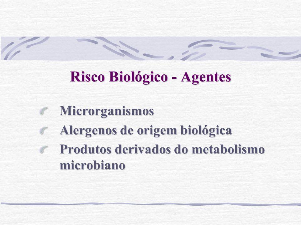 Risco Biológico - Agentes