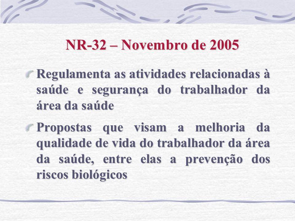 NR-32 – Novembro de 2005 Regulamenta as atividades relacionadas à saúde e segurança do trabalhador da área da saúde.