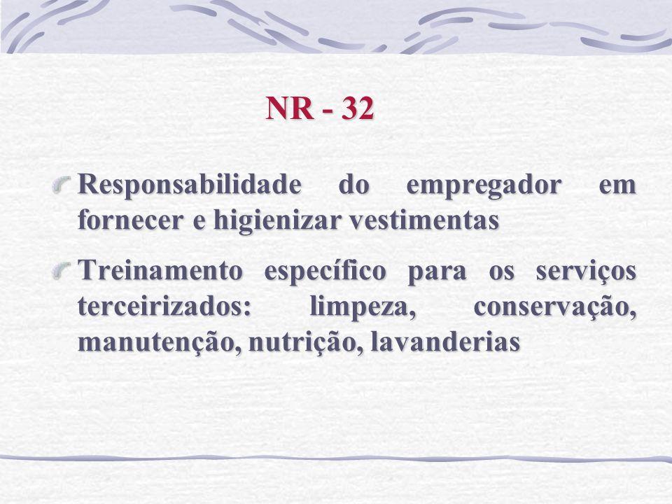 NR - 32 Responsabilidade do empregador em fornecer e higienizar vestimentas.