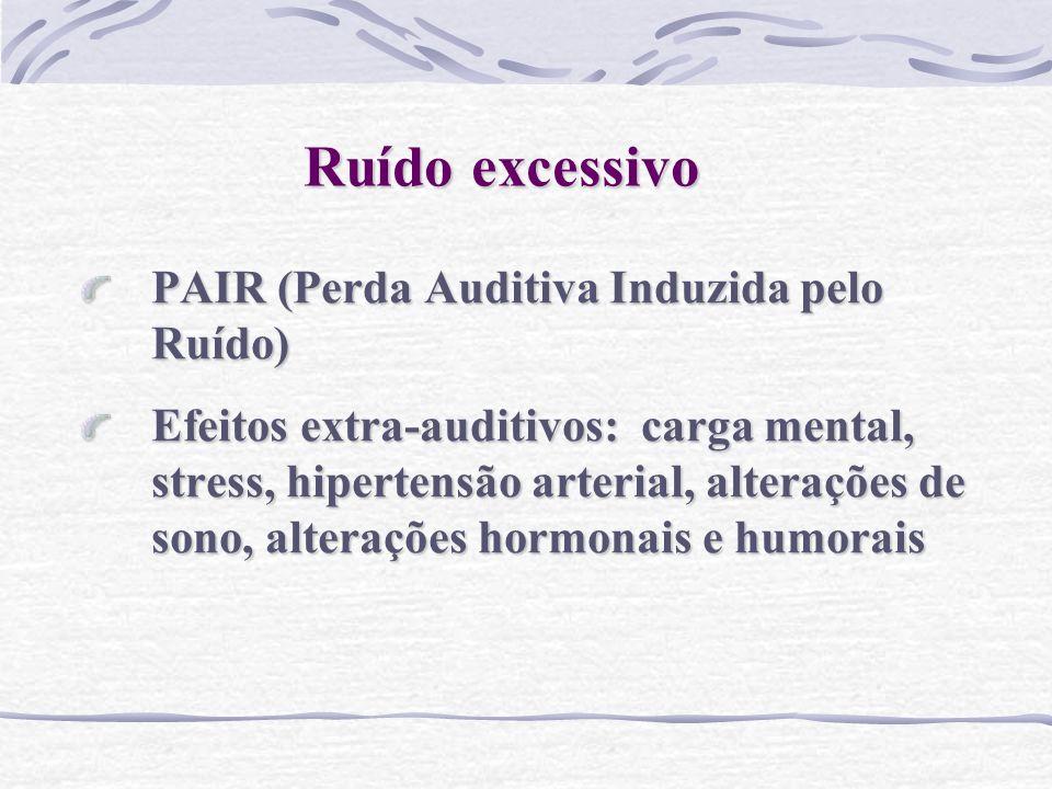 Ruído excessivo PAIR (Perda Auditiva Induzida pelo Ruído)