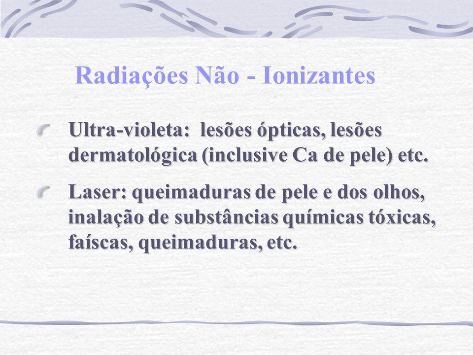 Radiações Não - Ionizantes