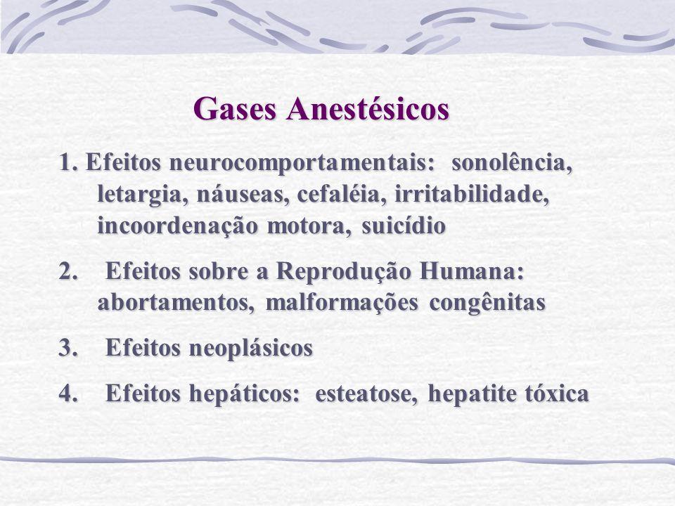 Gases Anestésicos 1. Efeitos neurocomportamentais: sonolência, letargia, náuseas, cefaléia, irritabilidade, incoordenação motora, suicídio.