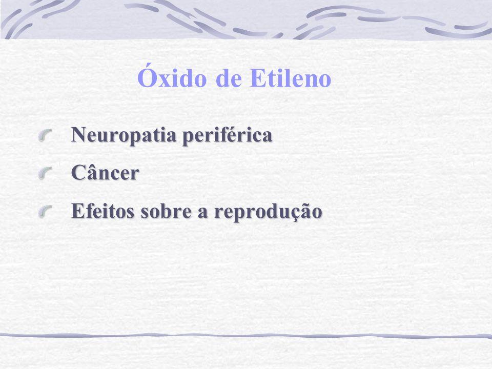 Óxido de Etileno Neuropatia periférica Câncer