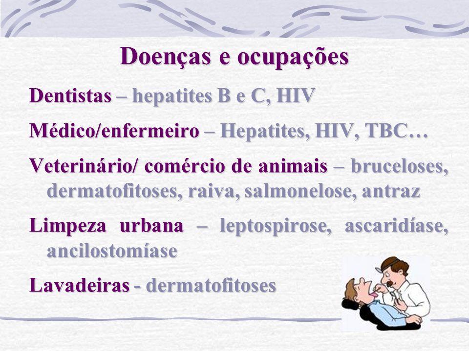 Doenças e ocupações Dentistas – hepatites B e C, HIV