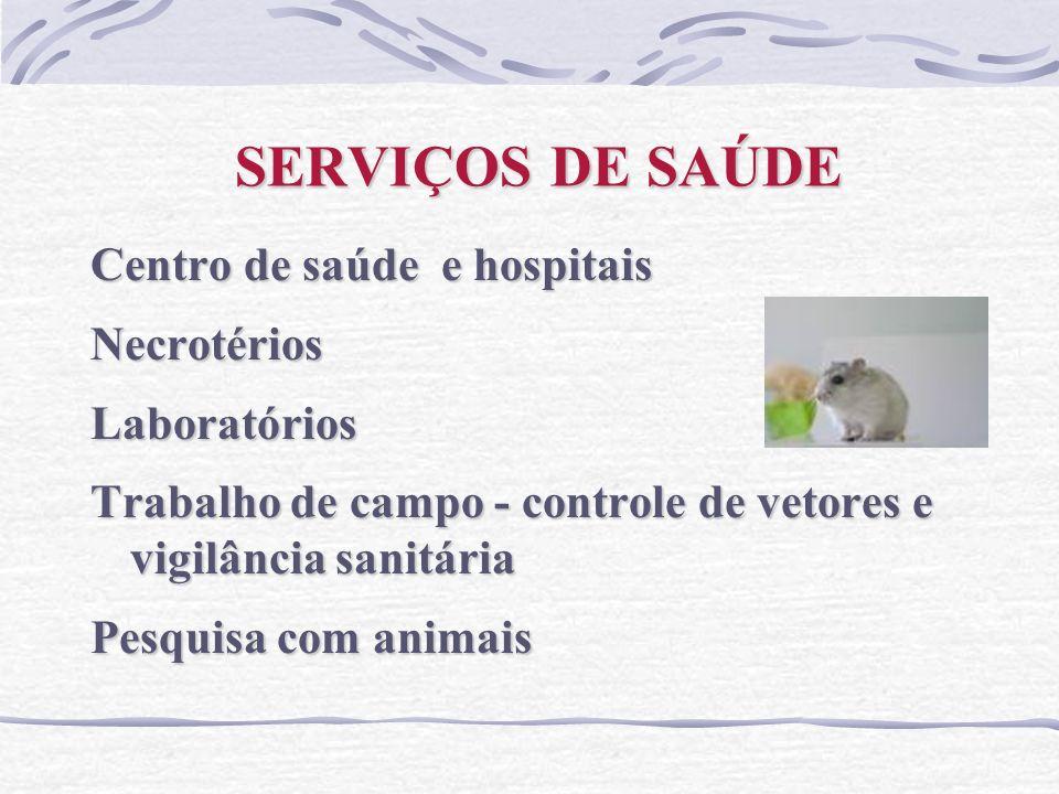 SERVIÇOS DE SAÚDE Centro de saúde e hospitais Necrotérios Laboratórios