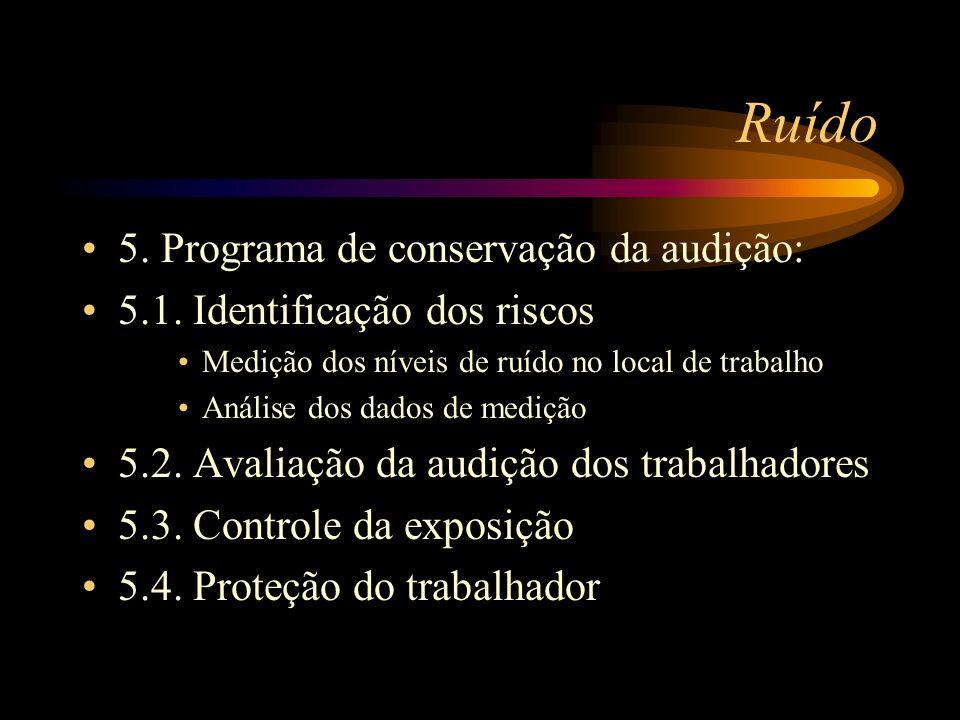 Ruído 5. Programa de conservação da audição: