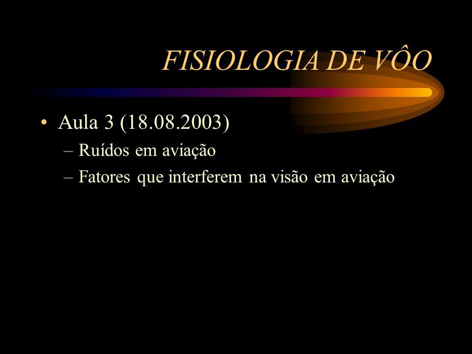 FISIOLOGIA DE VÔO Aula 3 (18.08.2003) Ruídos em aviação