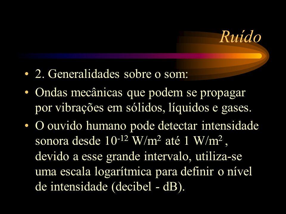Ruído 2. Generalidades sobre o som: