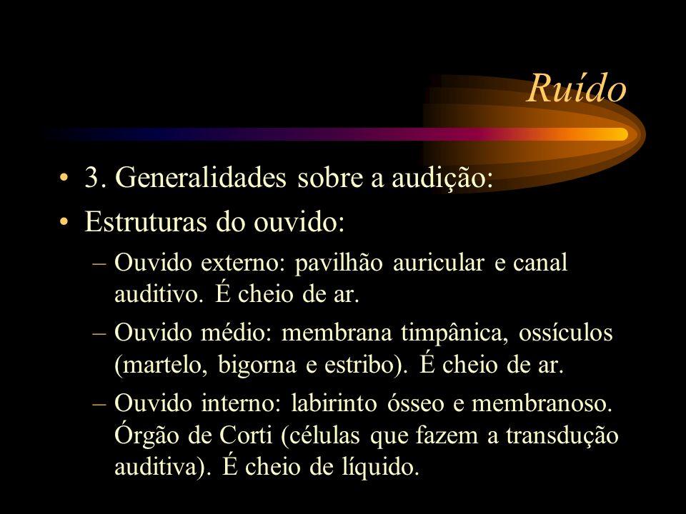 Ruído 3. Generalidades sobre a audição: Estruturas do ouvido: