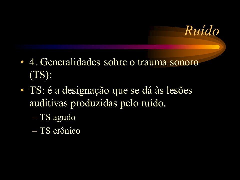 Ruído 4. Generalidades sobre o trauma sonoro (TS):