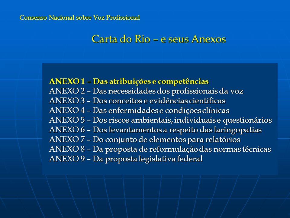 Carta do Rio – e seus Anexos