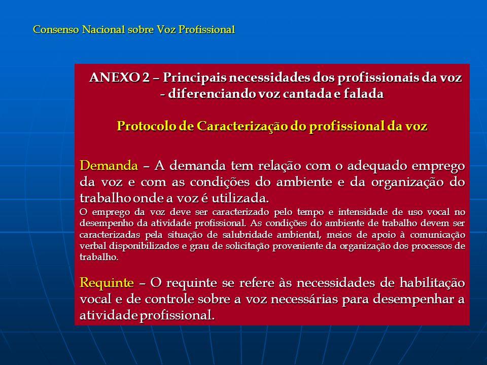 Protocolo de Caracterização do profissional da voz