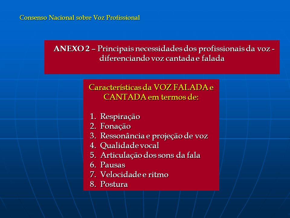 Características da VOZ FALADA e CANTADA em termos de: