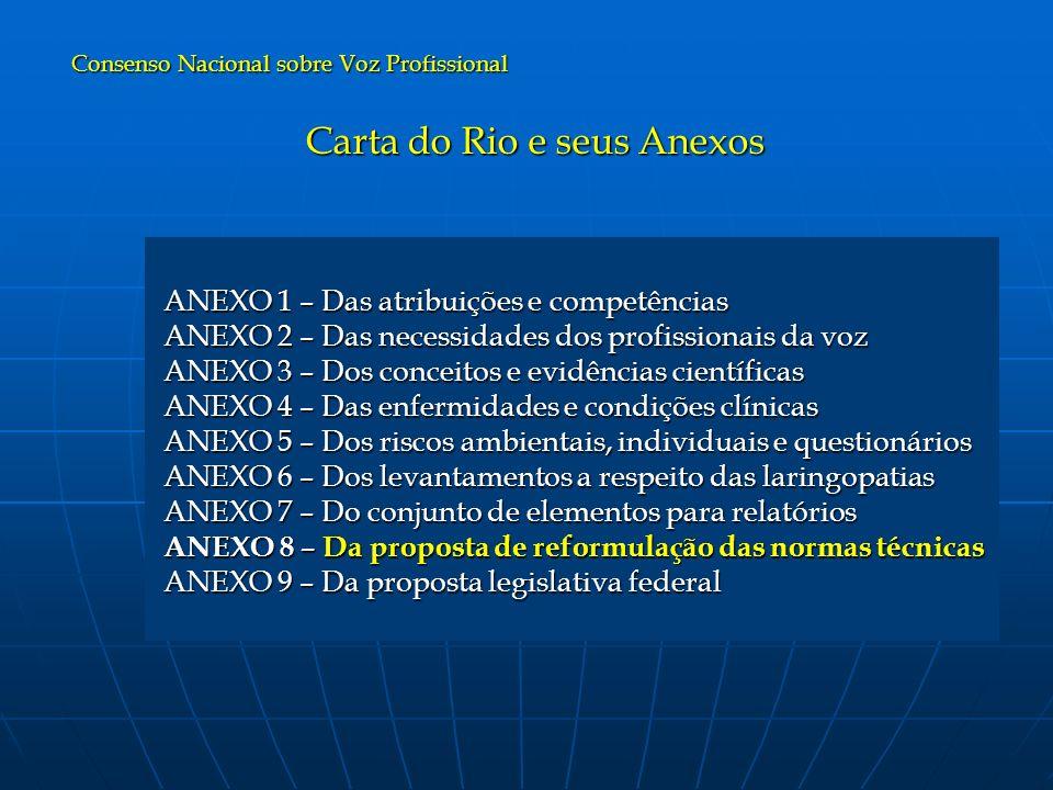 Carta do Rio e seus Anexos