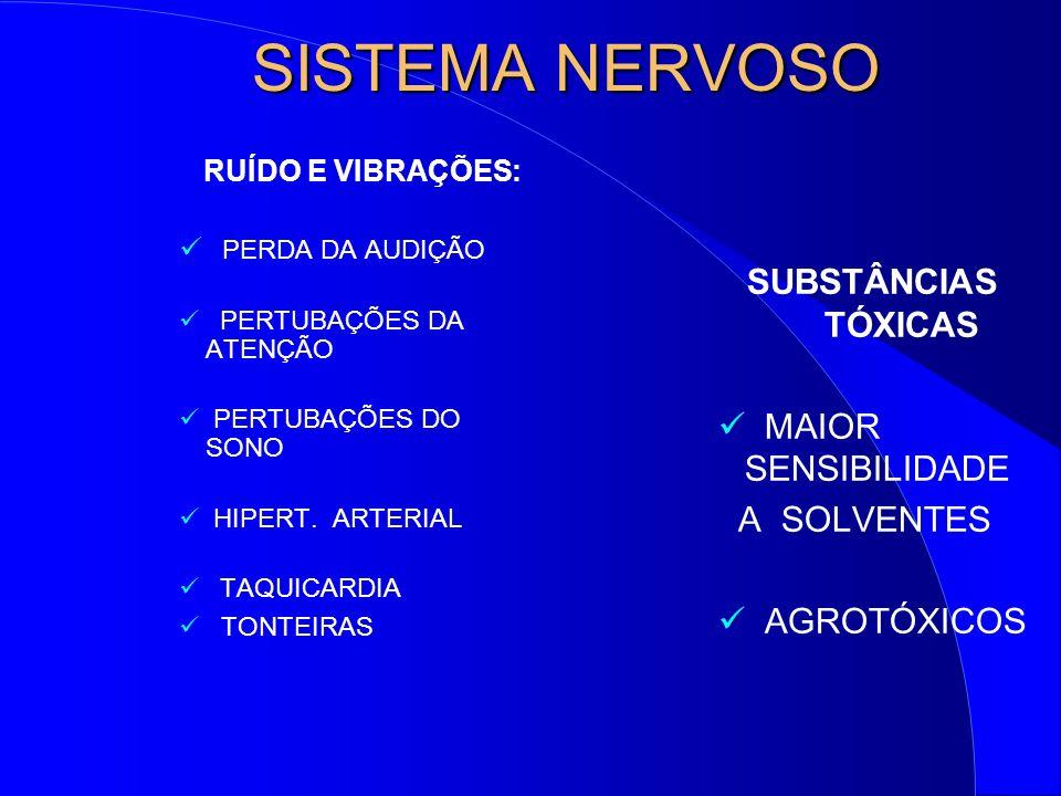 SISTEMA NERVOSO SUBSTÂNCIAS TÓXICAS MAIOR SENSIBILIDADE A SOLVENTES