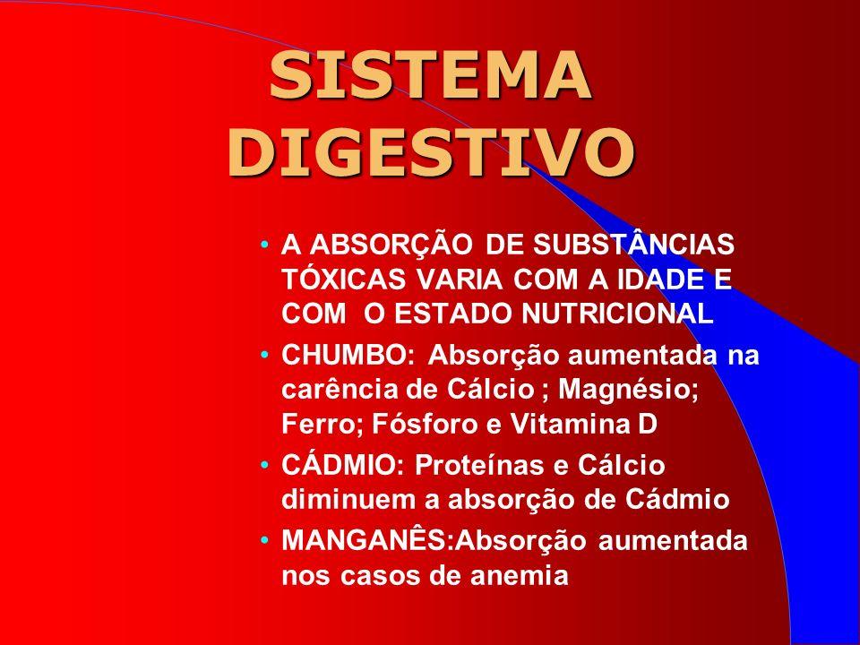 SISTEMA DIGESTIVO A ABSORÇÃO DE SUBSTÂNCIAS TÓXICAS VARIA COM A IDADE E COM O ESTADO NUTRICIONAL.
