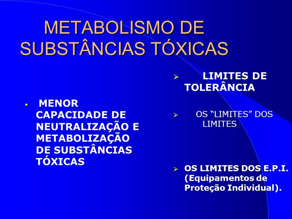 METABOLISMO DE SUBSTÂNCIAS TÓXICAS