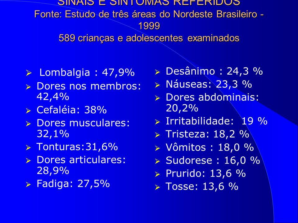 SINAIS E SINTOMAS REFERIDOS Fonte: Estudo de três áreas do Nordeste Brasileiro - 1999 589 crianças e adolescentes examinados