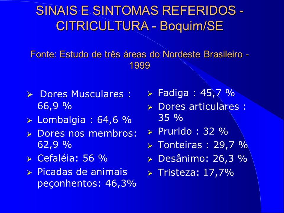 SINAIS E SINTOMAS REFERIDOS - CITRICULTURA - Boquim/SE Fonte: Estudo de três áreas do Nordeste Brasileiro - 1999