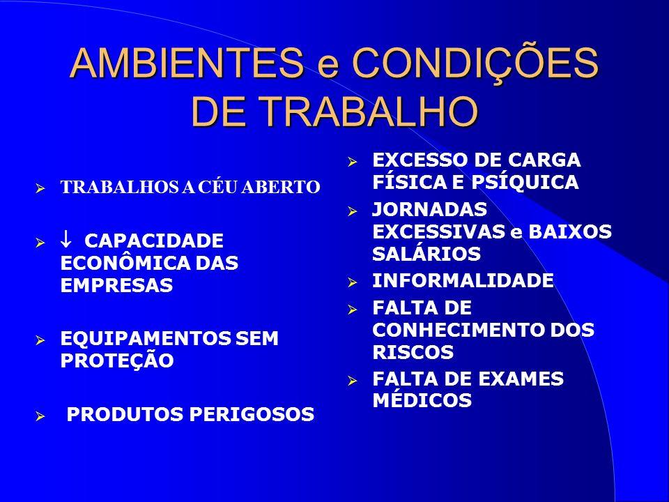AMBIENTES e CONDIÇÕES DE TRABALHO
