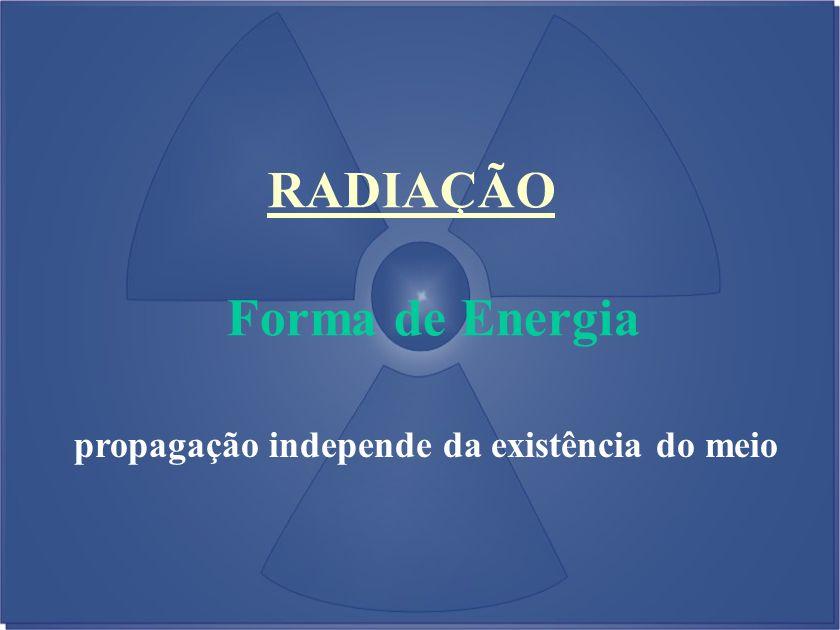 RADIAÇÃO Forma de Energia propagação independe da existência do meio