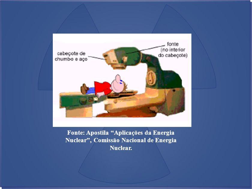 Fonte: Apostila Aplicações da Energia Nuclear , Comissão Nacional de Energia Nuclear.