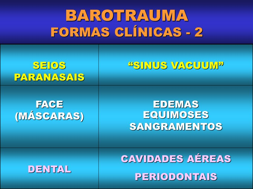 BAROTRAUMA FORMAS CLÍNICAS - 2 CAVIDADES AÉREAS PERIODONTAIS