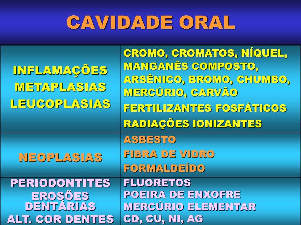 CAVIDADE ORAL INFLAMAÇÕES METAPLASIAS LEUCOPLASIAS NEOPLASIAS