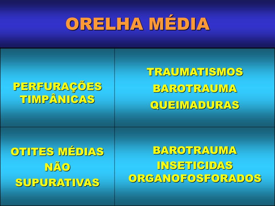 ORELHA MÉDIA TRAUMATISMOS PERFURAÇÕES TIMPÂNICAS BAROTRAUMA