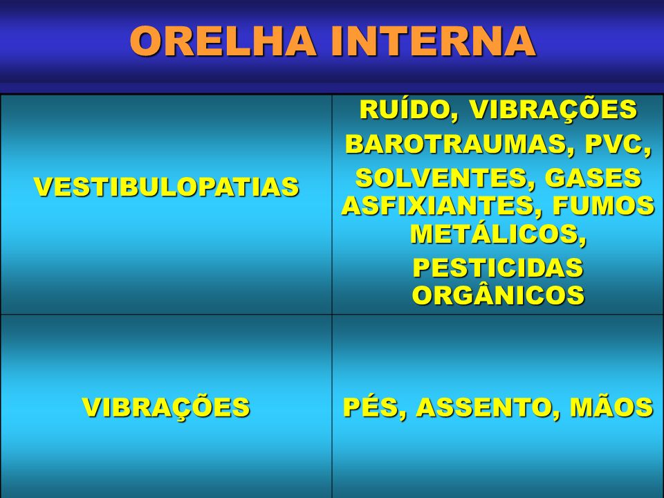 SOLVENTES, GASES ASFIXIANTES, FUMOS METÁLICOS,