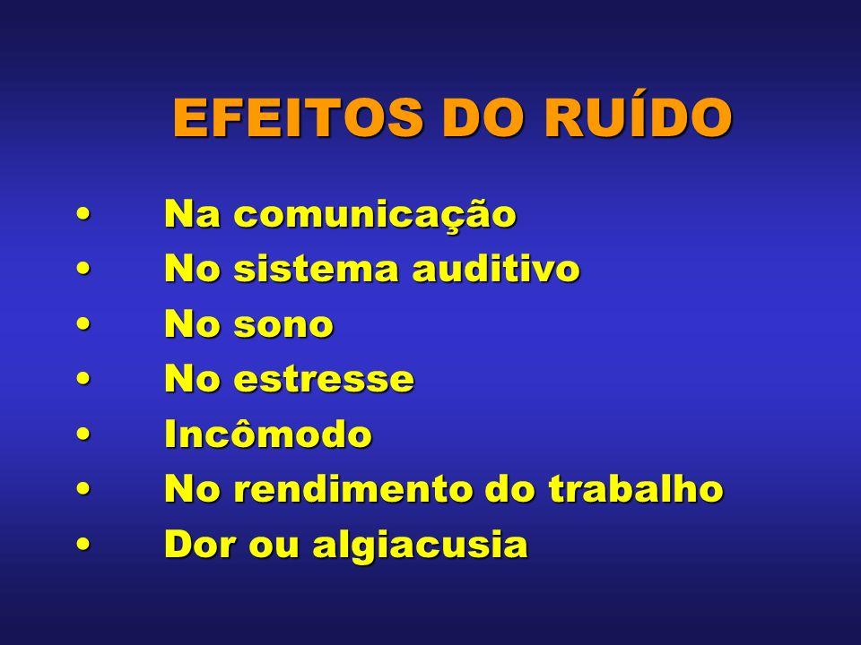 EFEITOS DO RUÍDO Na comunicação No sistema auditivo No sono