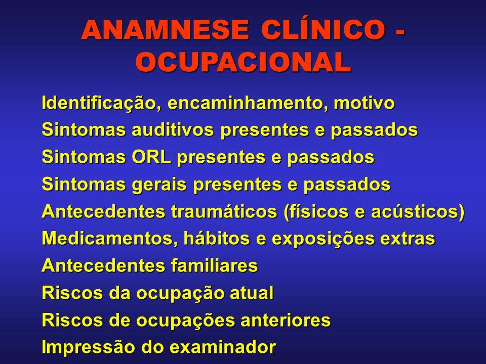 ANAMNESE CLÍNICO -OCUPACIONAL