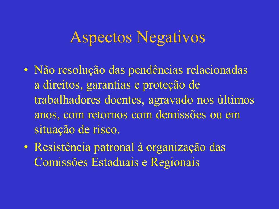 Aspectos Negativos