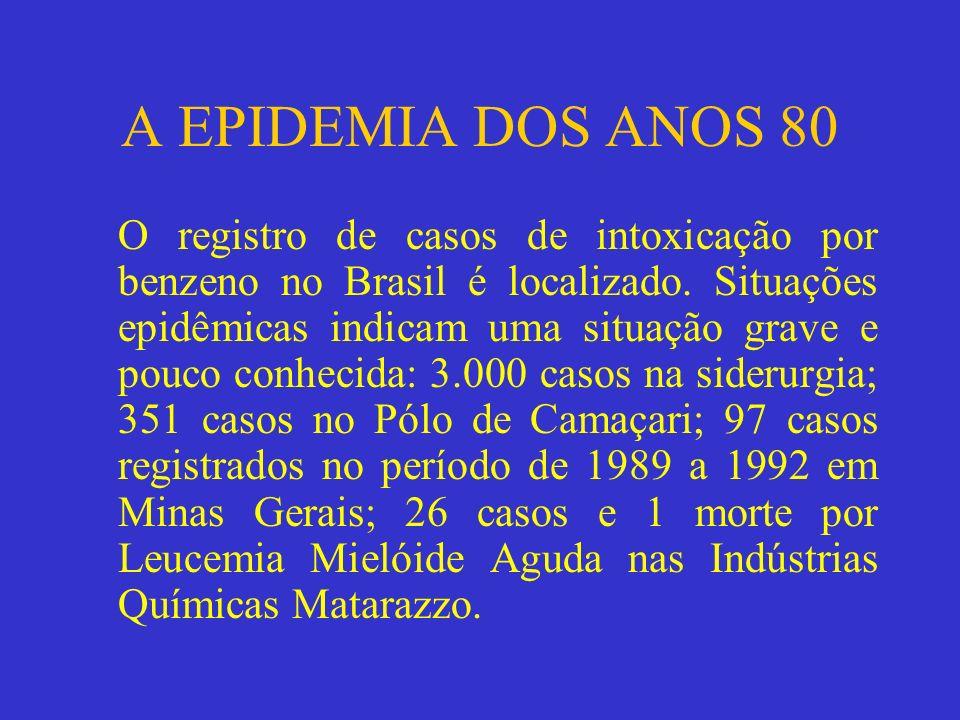 A EPIDEMIA DOS ANOS 80