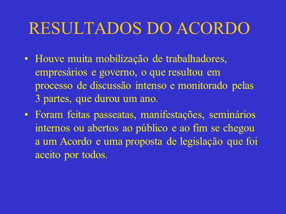 RESULTADOS DO ACORDO