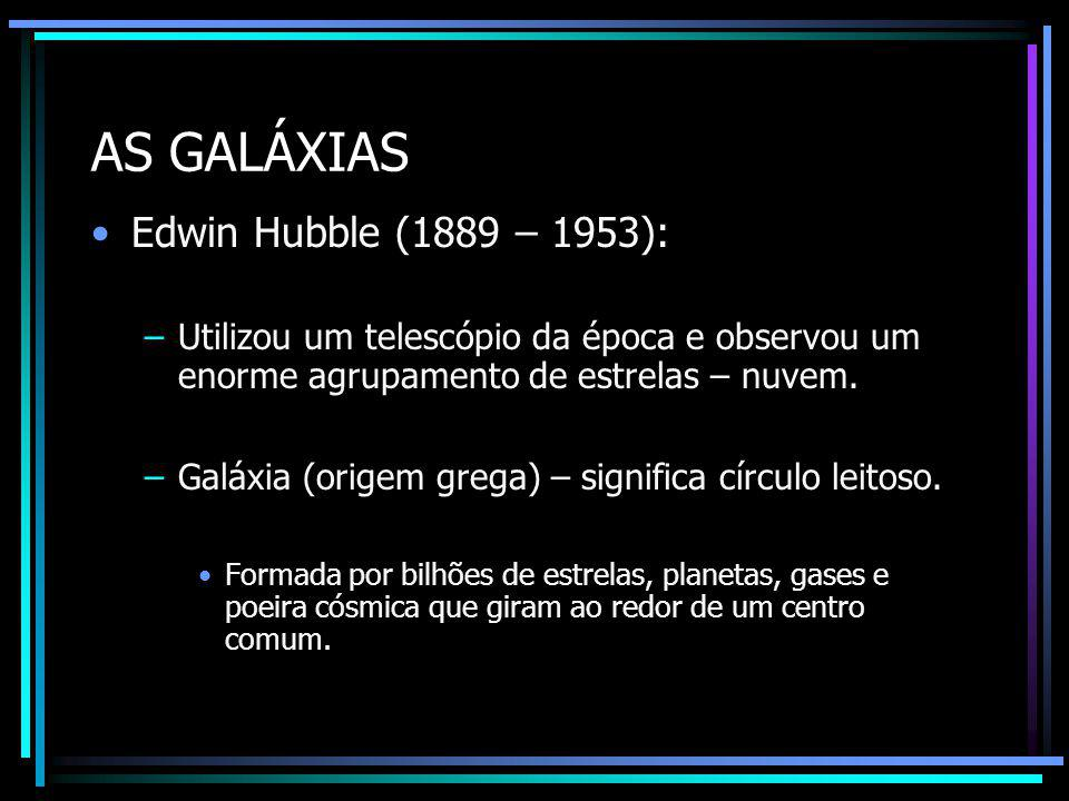 AS GALÁXIAS Edwin Hubble (1889 – 1953):