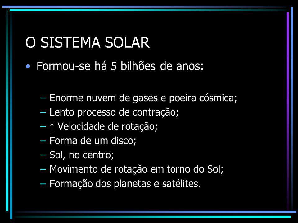 O SISTEMA SOLAR Formou-se há 5 bilhões de anos: