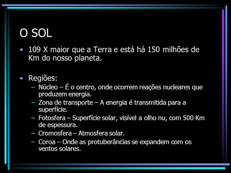O SOL 109 X maior que a Terra e está há 150 milhões de Km do nosso planeta. Regiões: