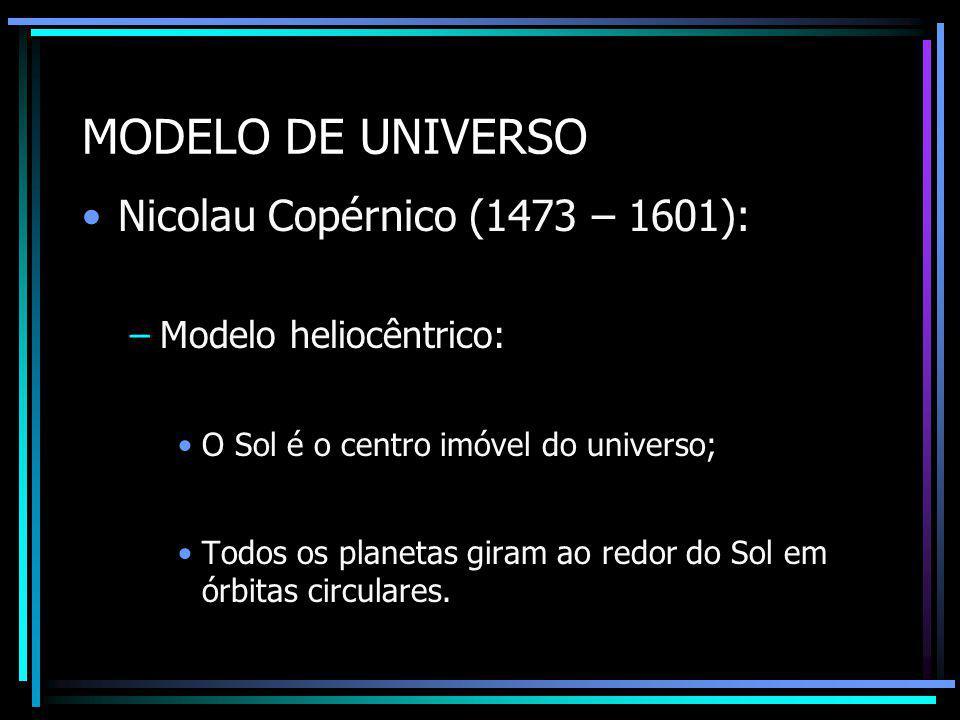 MODELO DE UNIVERSO Nicolau Copérnico (1473 – 1601):
