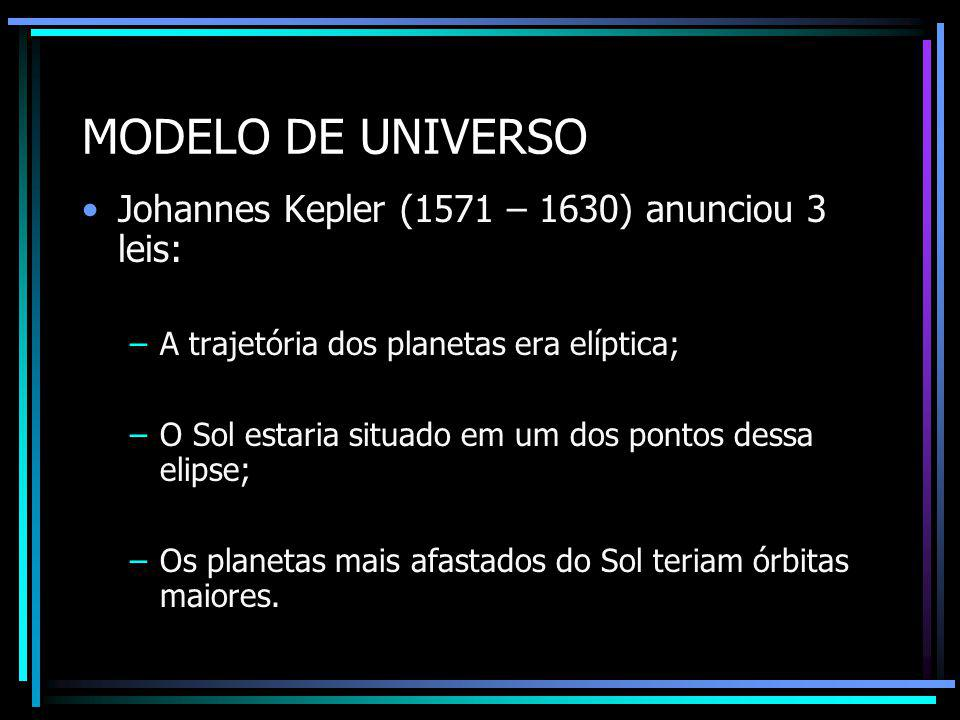 MODELO DE UNIVERSO Johannes Kepler (1571 – 1630) anunciou 3 leis: