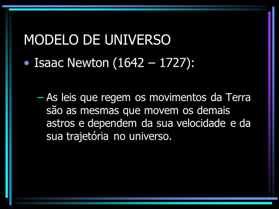 MODELO DE UNIVERSO Isaac Newton (1642 – 1727):