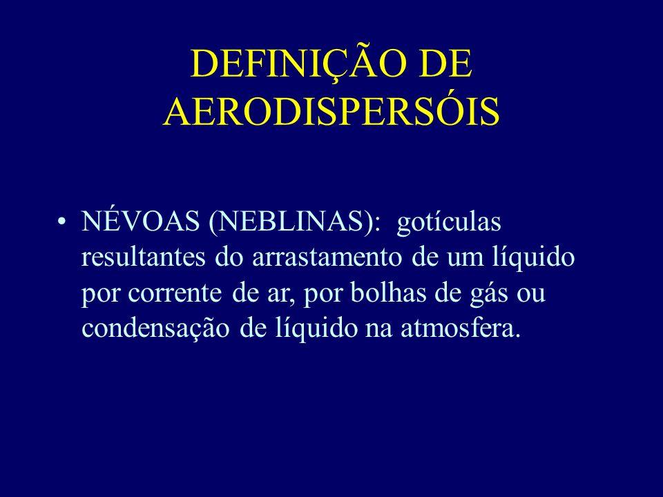 DEFINIÇÃO DE AERODISPERSÓIS