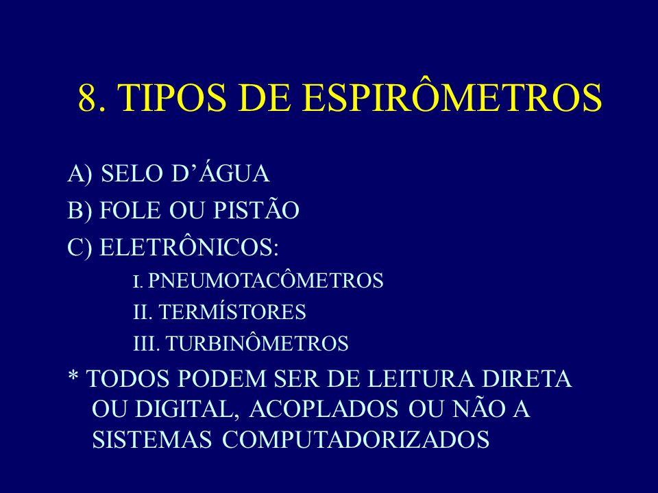 8. TIPOS DE ESPIRÔMETROS A) SELO D'ÁGUA B) FOLE OU PISTÃO