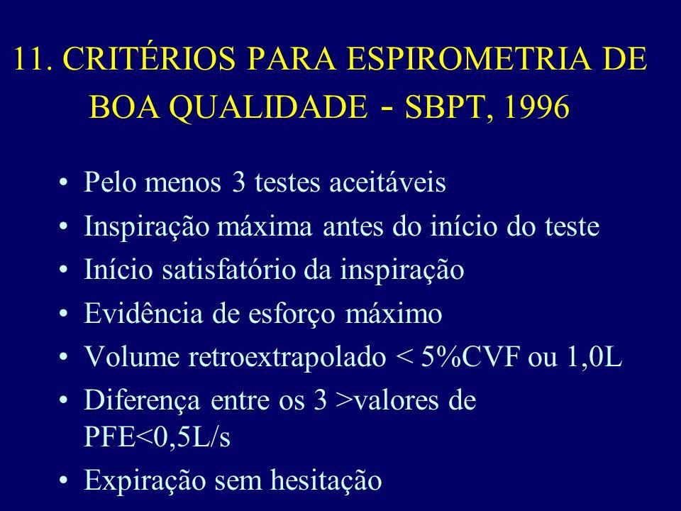 11. CRITÉRIOS PARA ESPIROMETRIA DE BOA QUALIDADE - SBPT, 1996