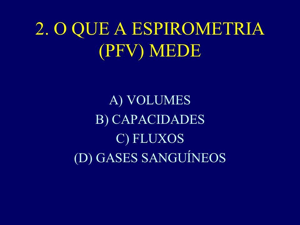 2. O QUE A ESPIROMETRIA (PFV) MEDE
