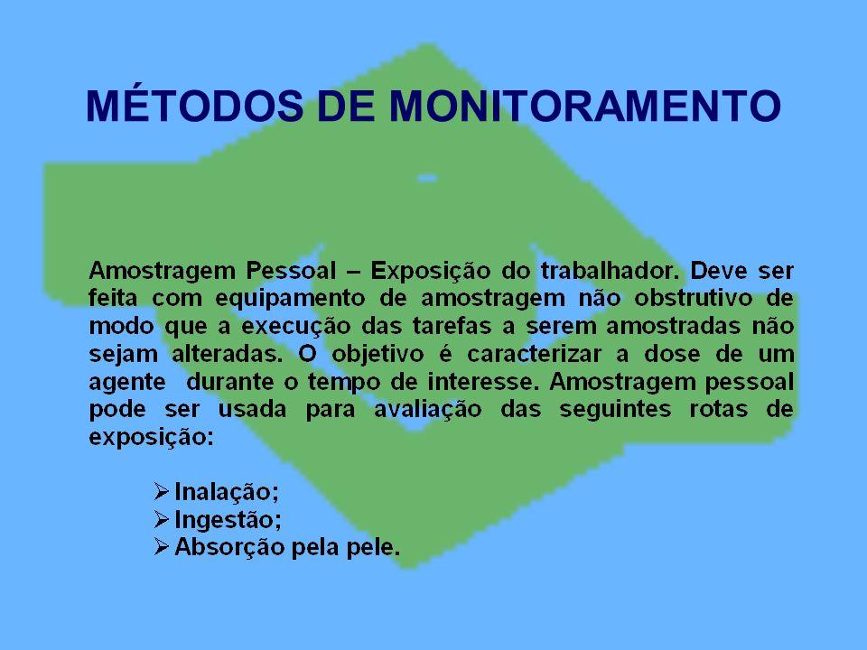 MÉTODOS DE MONITORAMENTO