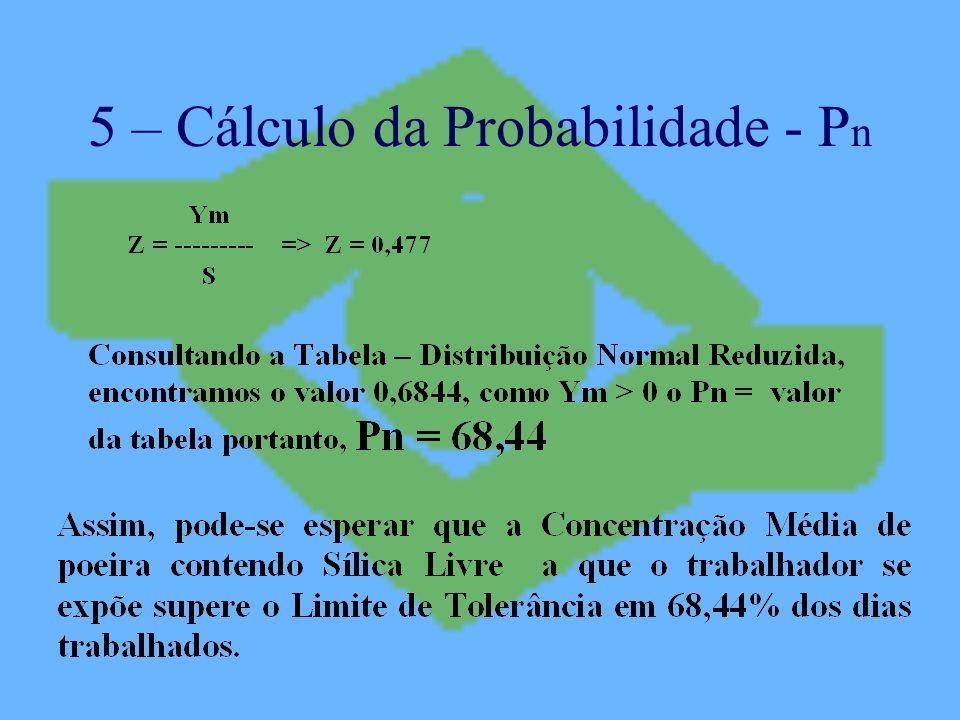 5 – Cálculo da Probabilidade - Pn